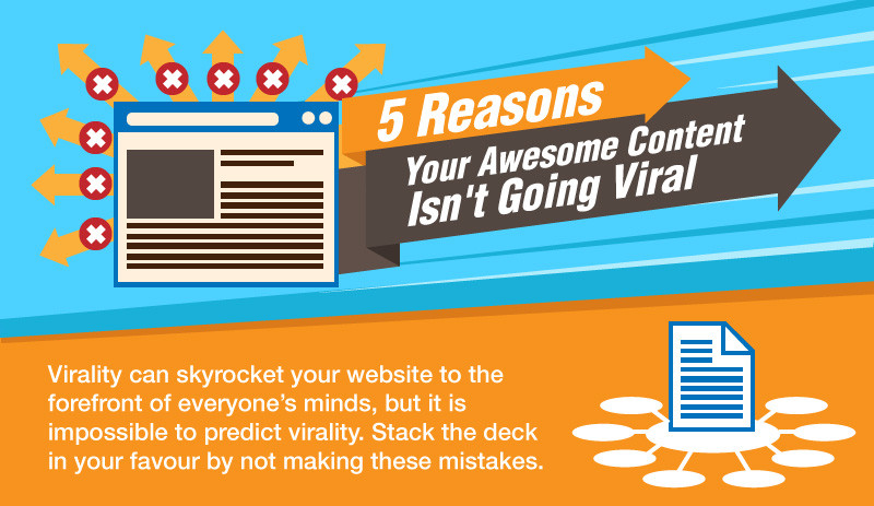 5 Reasons Why Your Content Is Not Going Viral?
